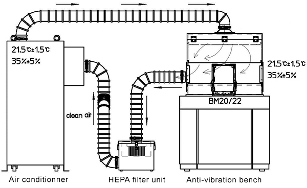 Weighing system for hazardous substances