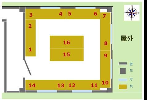 laboratory layout